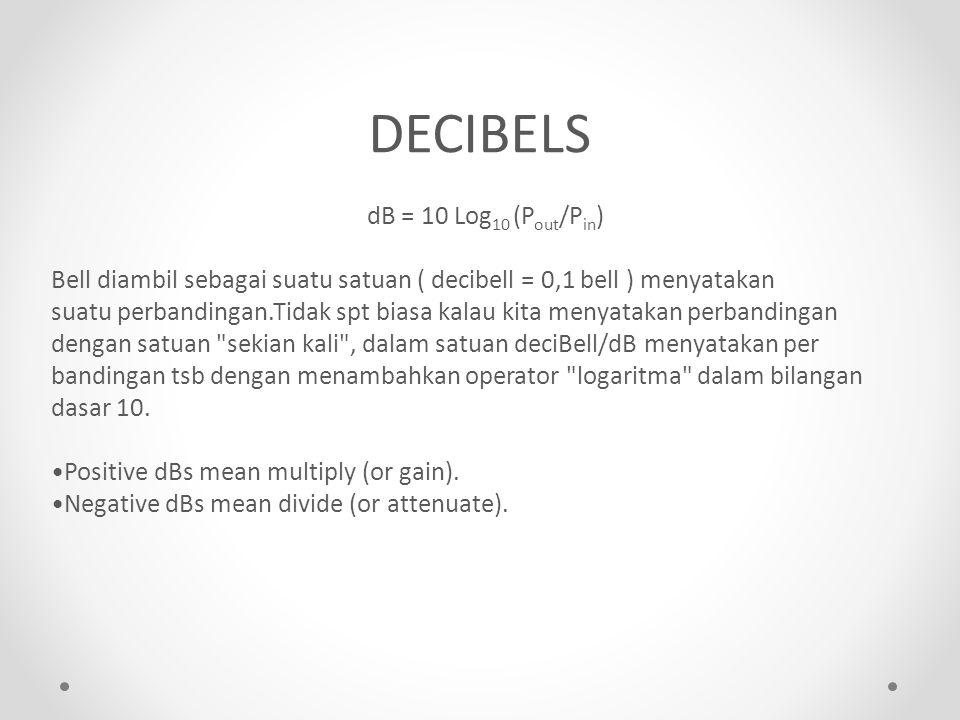 DECIBELS dB = 10 Log 10 (P out /P in ) Bell diambil sebagai suatu satuan ( decibell = 0,1 bell ) menyatakan suatu perbandingan.Tidak spt biasa kalau k