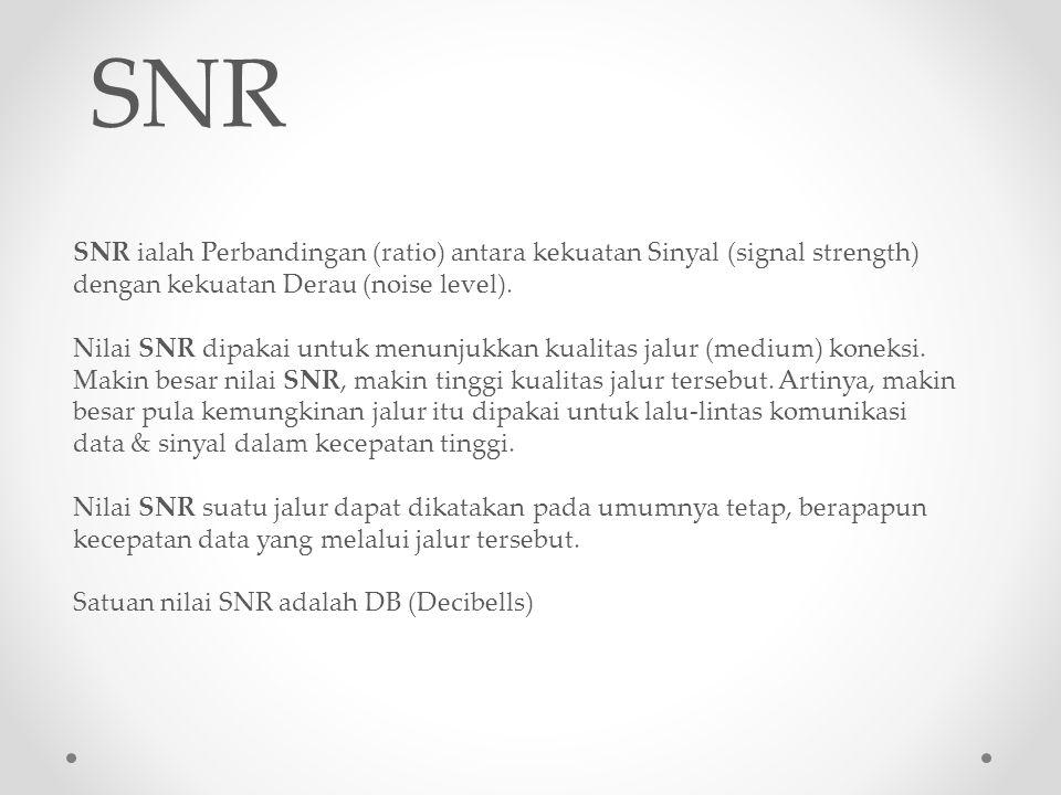 SNR ialah Perbandingan (ratio) antara kekuatan Sinyal (signal strength) dengan kekuatan Derau (noise level).