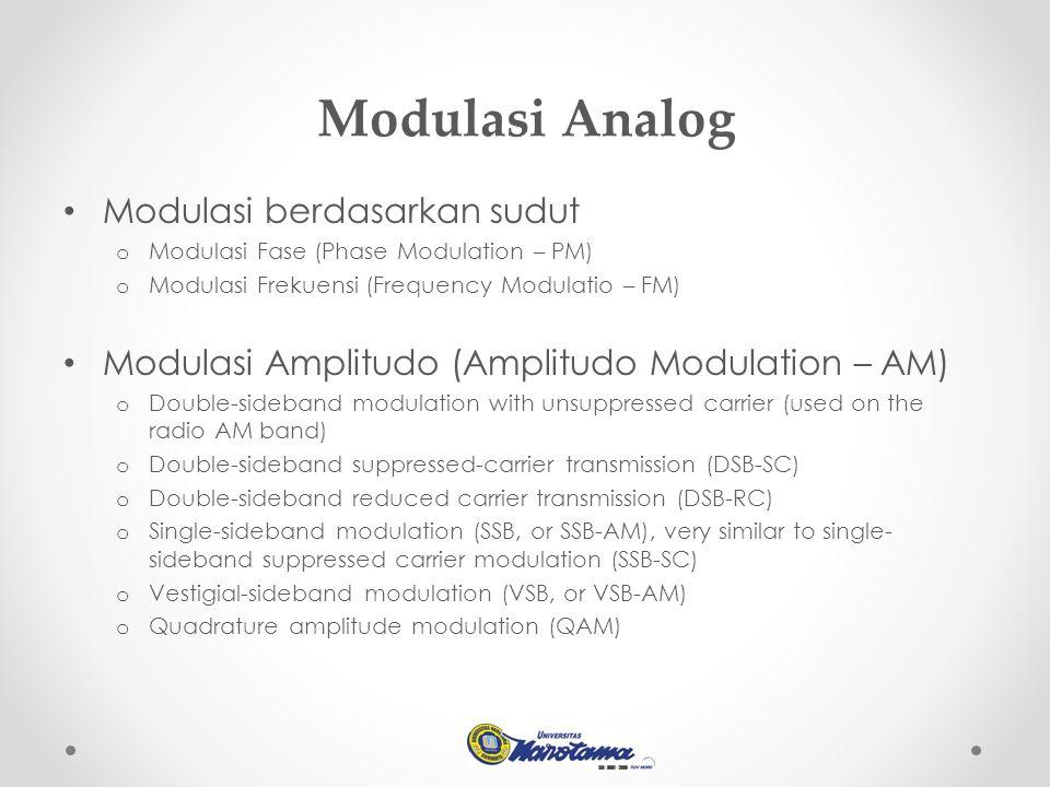 Modulasi Analog Modulasi berdasarkan sudut o Modulasi Fase (Phase Modulation – PM) o Modulasi Frekuensi (Frequency Modulatio – FM) Modulasi Amplitudo (Amplitudo Modulation – AM) o Double-sideband modulation with unsuppressed carrier (used on the radio AM band) o Double-sideband suppressed-carrier transmission (DSB-SC) o Double-sideband reduced carrier transmission (DSB-RC) o Single-sideband modulation (SSB, or SSB-AM), very similar to single- sideband suppressed carrier modulation (SSB-SC) o Vestigial-sideband modulation (VSB, or VSB-AM) o Quadrature amplitude modulation (QAM)