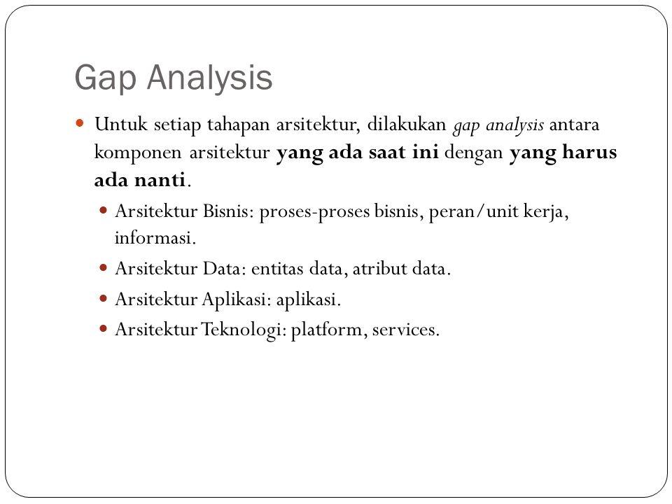 Gap Analysis 24 Untuk setiap tahapan arsitektur, dilakukan gap analysis antara komponen arsitektur yang ada saat ini dengan yang harus ada nanti.