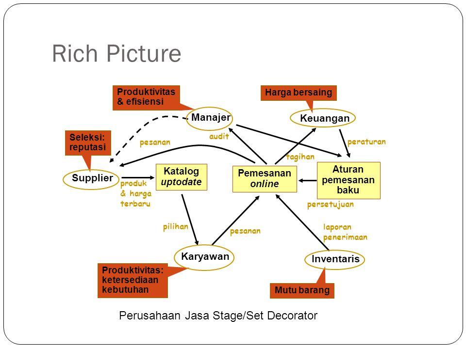 Arsitektur Bisnis 9 Arsitektur Bisnis mengidentifikasi dan merumuskan: Ruang lingkup arsitektur: bidang-bidang yang relevan.