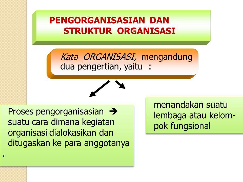 PENGORGANISASIAN DAN STRUKTUR ORGANISASI Kata ORGANISASI, mengandung dua pengertian, yaitu : menandakan suatu lembaga atau kelom- pok fungsional menan