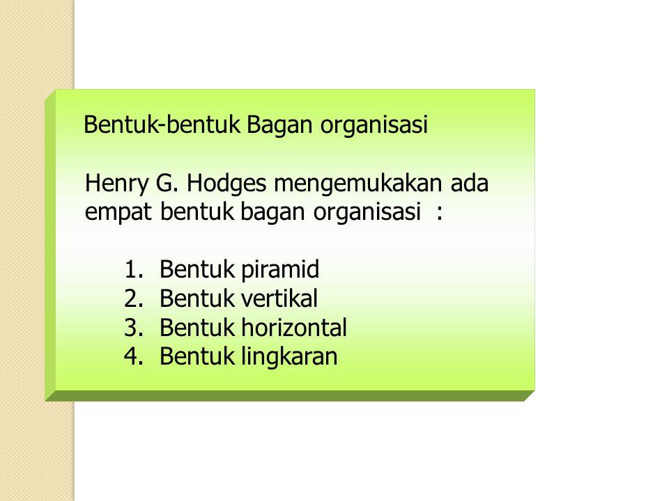 Bentuk-bentuk Bagan organisasi Henry G. Hodges mengemukakan ada empat bentuk bagan organisasi : 1. Bentuk piramid 2. Bentuk vertikal 3. Bentuk horizon