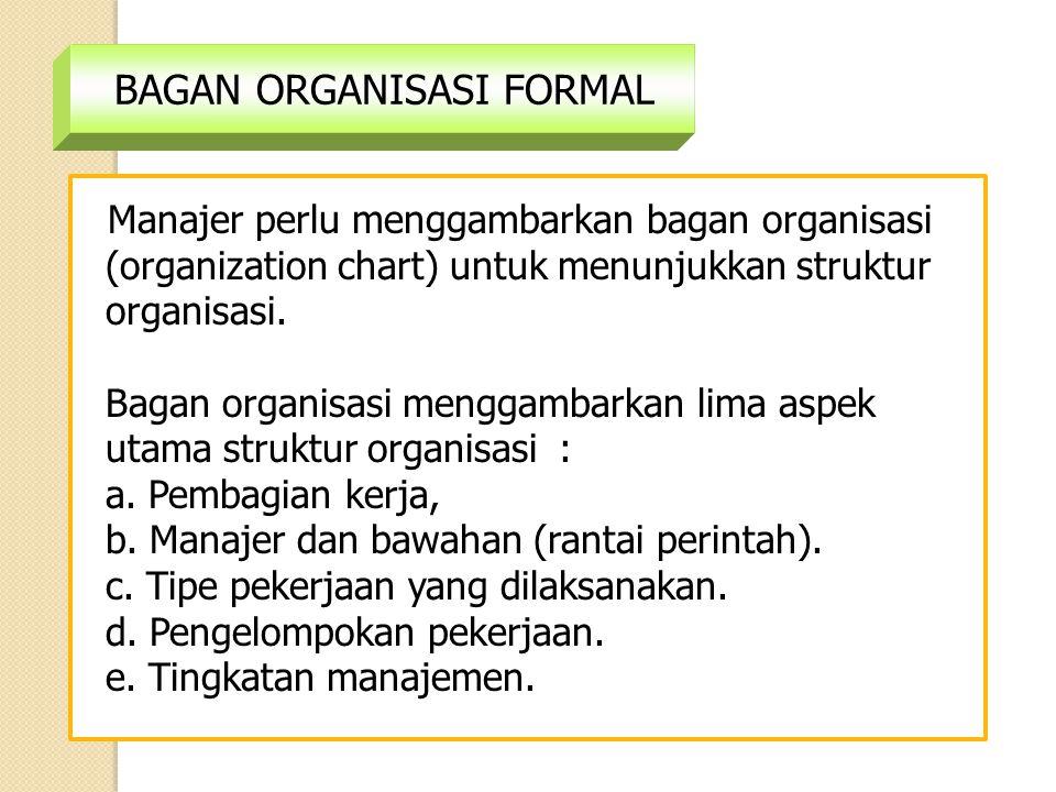 BAGAN ORGANISASI FORMAL Manajer perlu menggambarkan bagan organisasi (organization chart) untuk menunjukkan struktur organisasi. Bagan organisasi meng