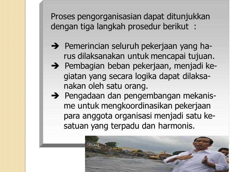 Proses pengorganisasian dapat ditunjukkan dengan tiga langkah prosedur berikut :  Pemerincian seluruh pekerjaan yang ha- rus dilaksanakan untuk menca