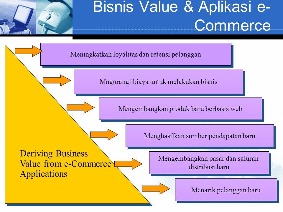 Bisnis Value & Aplikasi e- Commerce Meningkatkan loyalitas dan retensi pelanggan Mngurangi biaya untuk melakukan bisnis Menghasilkan sumber pendapatan