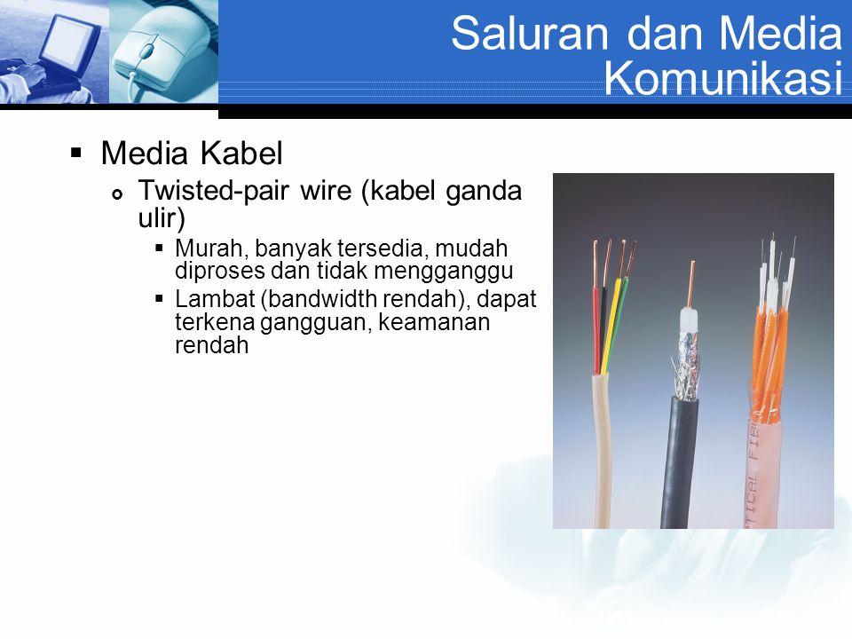 Saluran dan Media Komunikasi  Media Kabel  Twisted-pair wire (kabel ganda ulir)  Murah, banyak tersedia, mudah diproses dan tidak mengganggu  Lamb