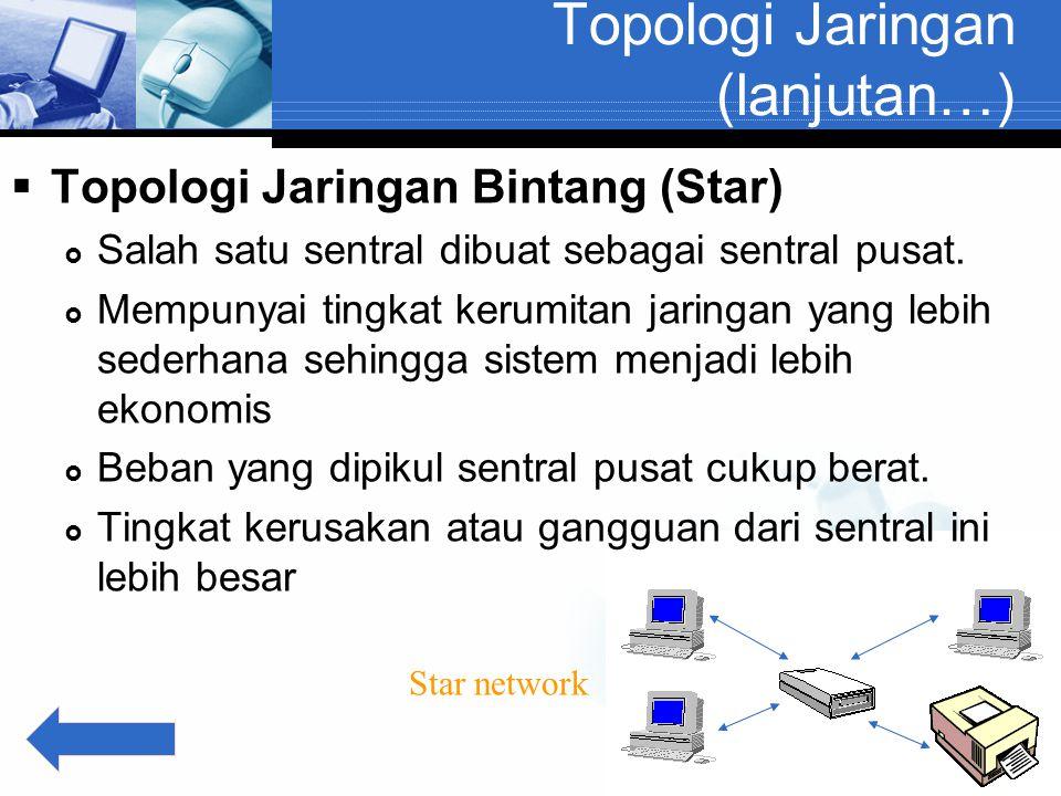 Topologi Jaringan (lanjutan…)  Topologi Jaringan Bintang (Star)  Salah satu sentral dibuat sebagai sentral pusat.  Mempunyai tingkat kerumitan jari