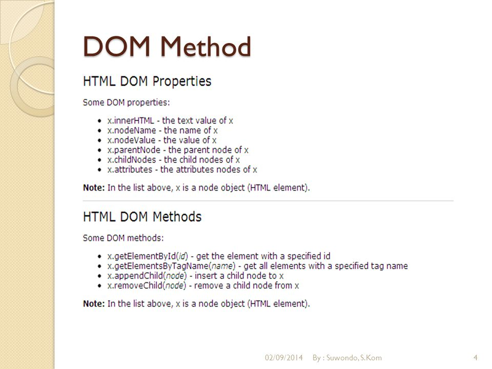 DOM Method 02/09/2014By : Suwondo, S.Kom4