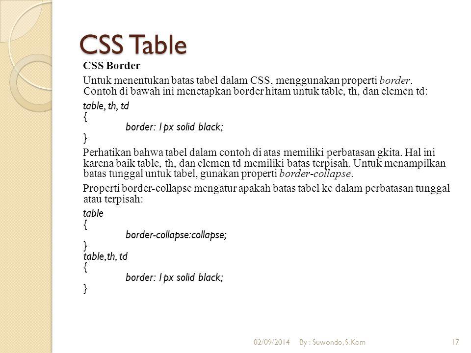 CSS Table CSS Border Untuk menentukan batas tabel dalam CSS, menggunakan properti border. Contoh di bawah ini menetapkan border hitam untuk table, th,