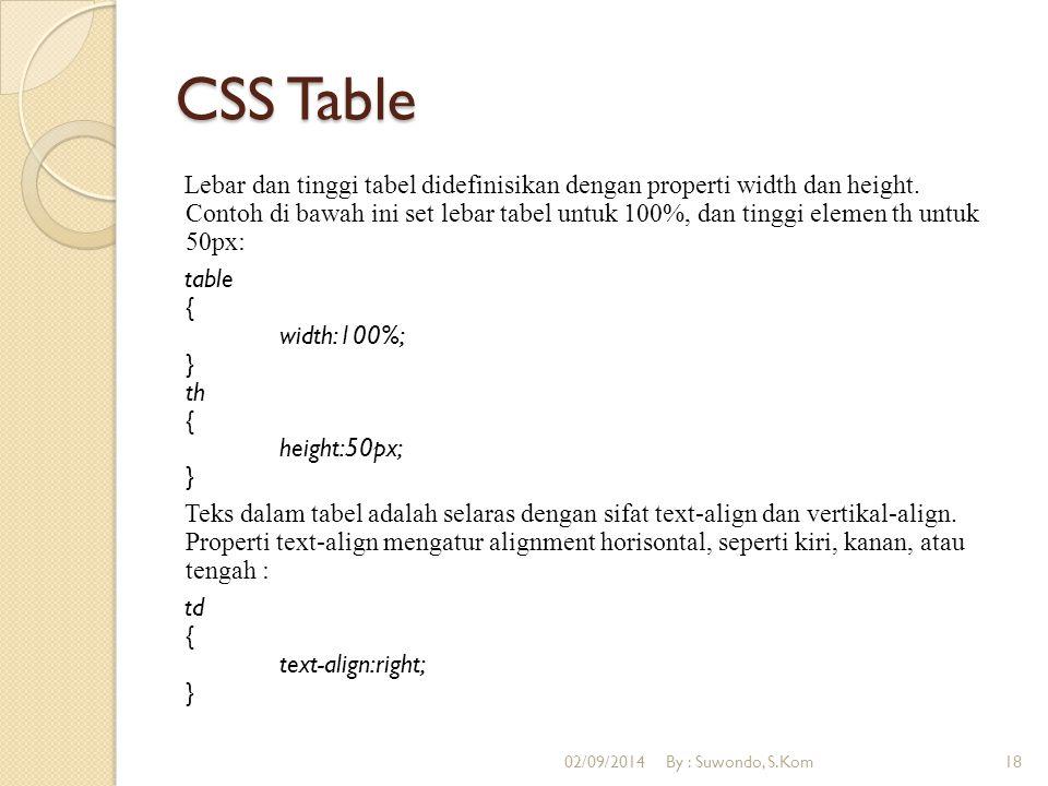 CSS Table Lebar dan tinggi tabel didefinisikan dengan properti width dan height. Contoh di bawah ini set lebar tabel untuk 100%, dan tinggi elemen th