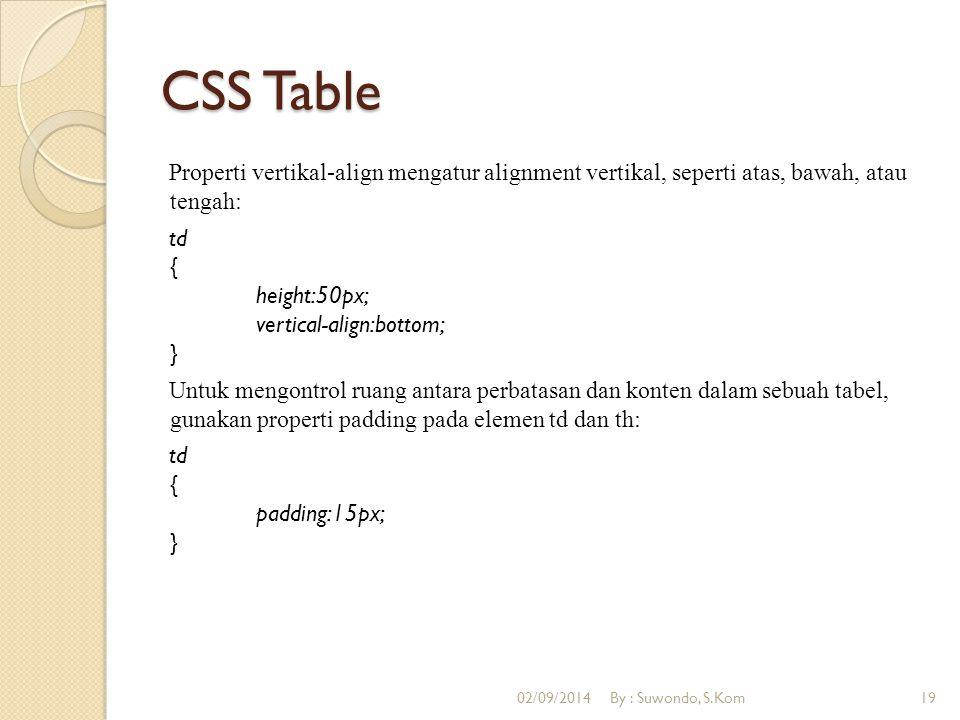 CSS Table Properti vertikal-align mengatur alignment vertikal, seperti atas, bawah, atau tengah: td { height:50px; vertical-align:bottom; } Untuk meng
