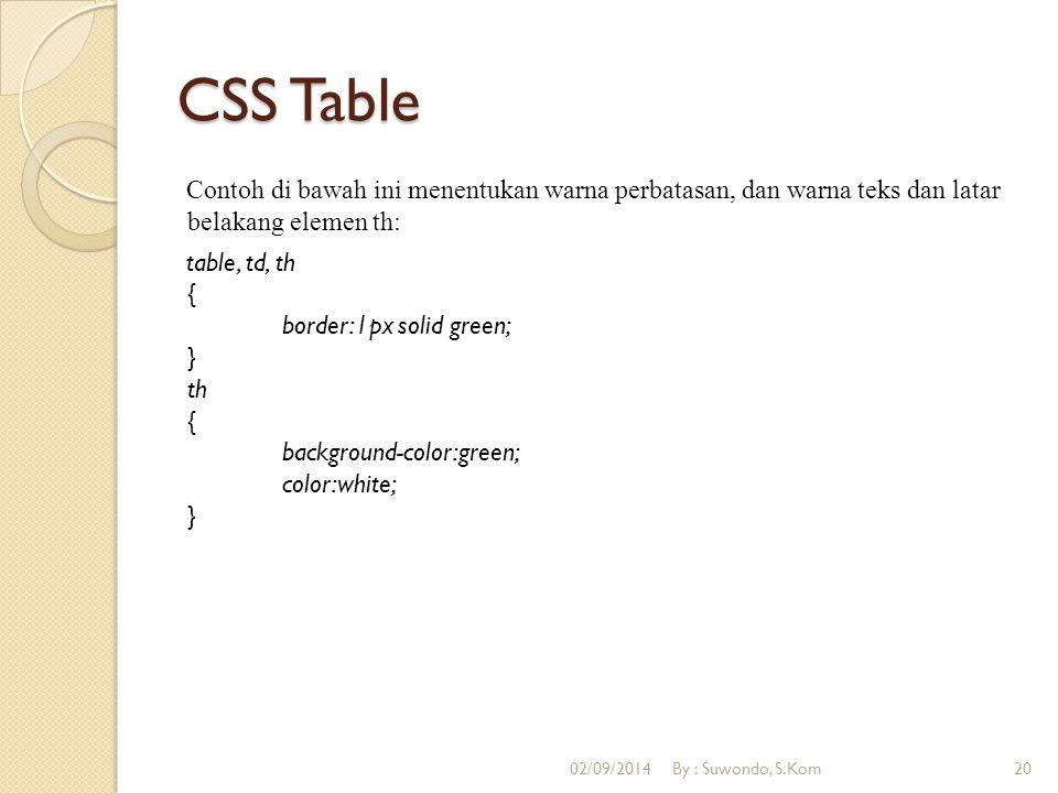 CSS Table Contoh di bawah ini menentukan warna perbatasan, dan warna teks dan latar belakang elemen th: table, td, th { border:1px solid green; } th {