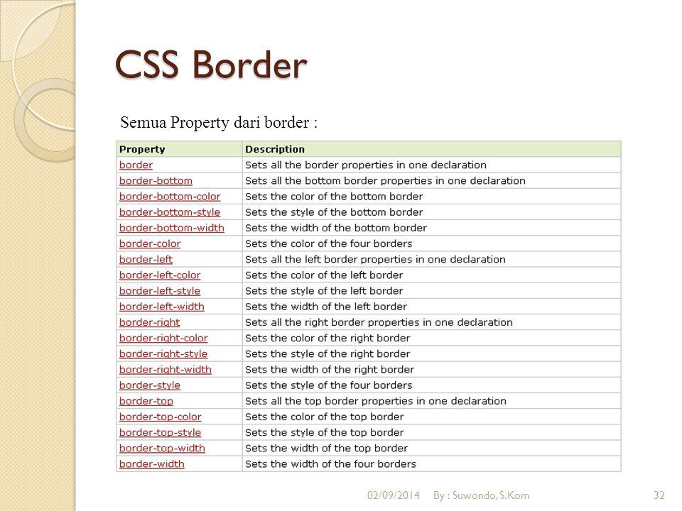 CSS Border Semua Property dari border : 02/09/2014By : Suwondo, S.Kom32