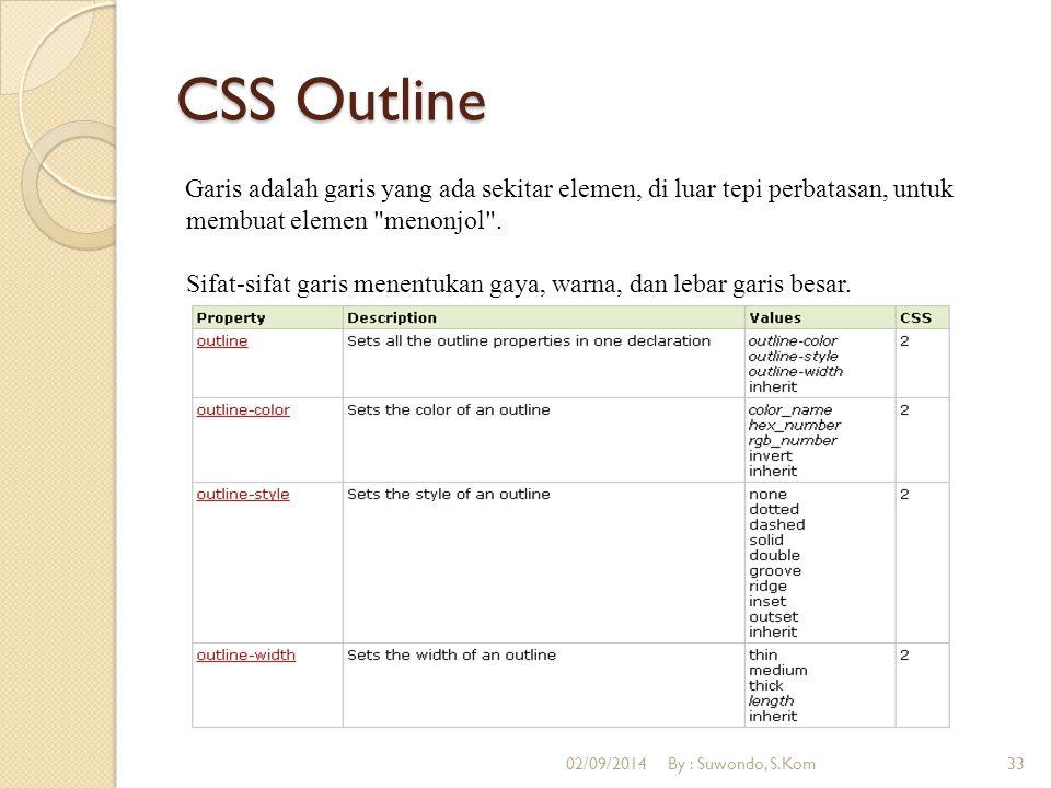 CSS Outline Garis adalah garis yang ada sekitar elemen, di luar tepi perbatasan, untuk membuat elemen