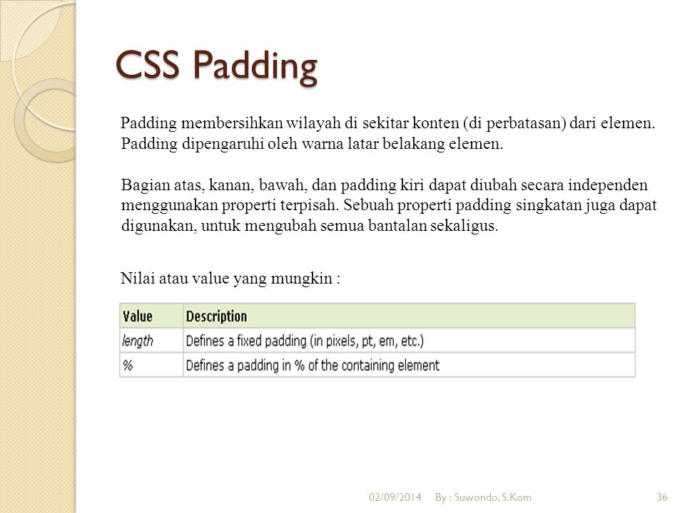 CSS Padding Padding membersihkan wilayah di sekitar konten (di perbatasan) dari elemen. Padding dipengaruhi oleh warna latar belakang elemen. Bagian a