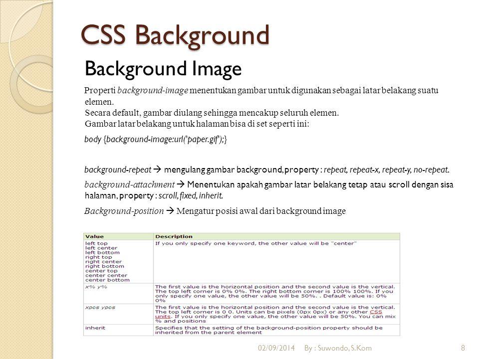 CSS Background Background Image Properti background-image menentukan gambar untuk digunakan sebagai latar belakang suatu elemen. Secara default, gamba
