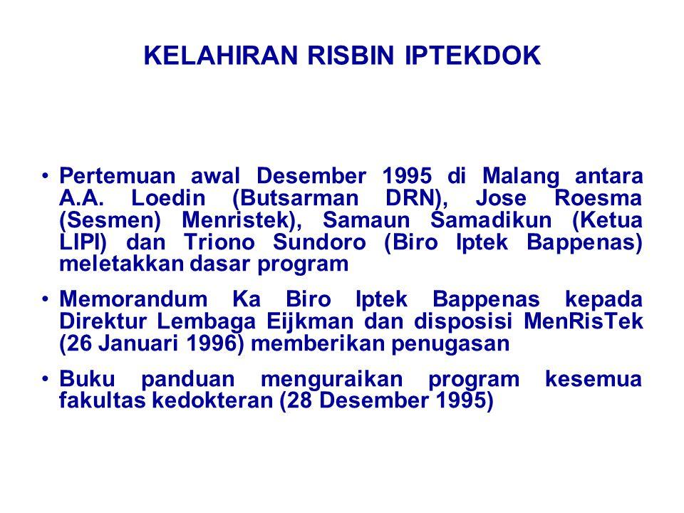KELAHIRAN RISBIN IPTEKDOK Pertemuan awal Desember 1995 di Malang antara A.A.
