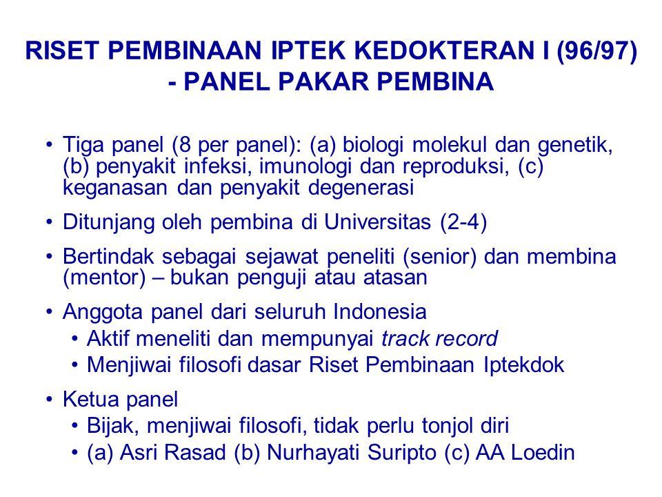 RISET PEMBINAAN IPTEK KEDOKTERAN I (96/97) - PANEL PAKAR PEMBINA Tiga panel (8 per panel): (a) biologi molekul dan genetik, (b) penyakit infeksi, imunologi dan reproduksi, (c) keganasan dan penyakit degenerasi Ditunjang oleh pembina di Universitas (2-4) Bertindak sebagai sejawat peneliti (senior) dan membina (mentor) – bukan penguji atau atasan Anggota panel dari seluruh Indonesia Aktif meneliti dan mempunyai track record Menjiwai filosofi dasar Riset Pembinaan Iptekdok Ketua panel Bijak, menjiwai filosofi, tidak perlu tonjol diri (a) Asri Rasad (b) Nurhayati Suripto (c) AA Loedin