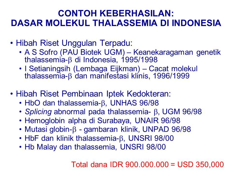 CONTOH KEBERHASILAN: DASAR MOLEKUL THALASSEMIA DI INDONESIA Hibah Riset Unggulan Terpadu: A S Sofro (PAU Biotek UGM) – Keanekaragaman genetik thalassemia-  di Indonesia, 1995/1998 I Setianingsih (Lembaga Eijkman) – Cacat molekul thalassemia-  dan manifestasi klinis, 1996/1999 Hibah Riset Pembinaan Iptek Kedokteran: HbO dan thalassemia- , UNHAS 96/98 Splicing abnormal pada thalassemia- , UGM 96/98 Hemoglobin alpha di Surabaya, UNAIR 96/98 Mutasi globin-  - gambaran klinik, UNPAD 96/98 HbF dan klinik thalassemia- , UNSRI 98/00 Hb Malay dan thalassemia, UNSRI 98/00 Total dana IDR 900.000.000 = USD 350,000