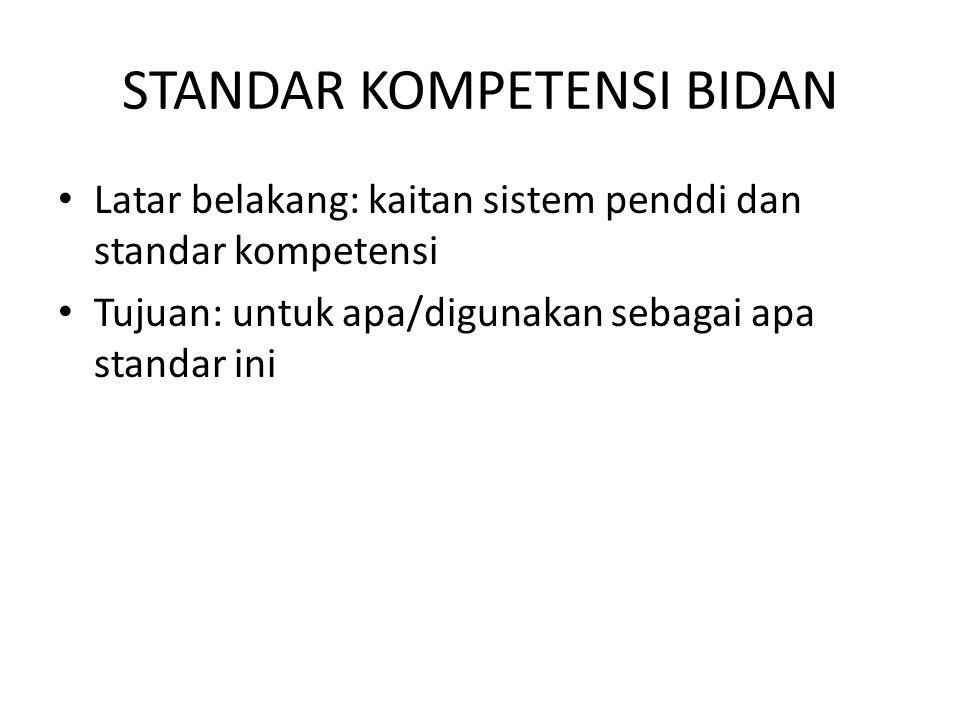 STANDAR KOMPETENSI BIDAN Latar belakang: kaitan sistem penddi dan standar kompetensi Tujuan: untuk apa/digunakan sebagai apa standar ini