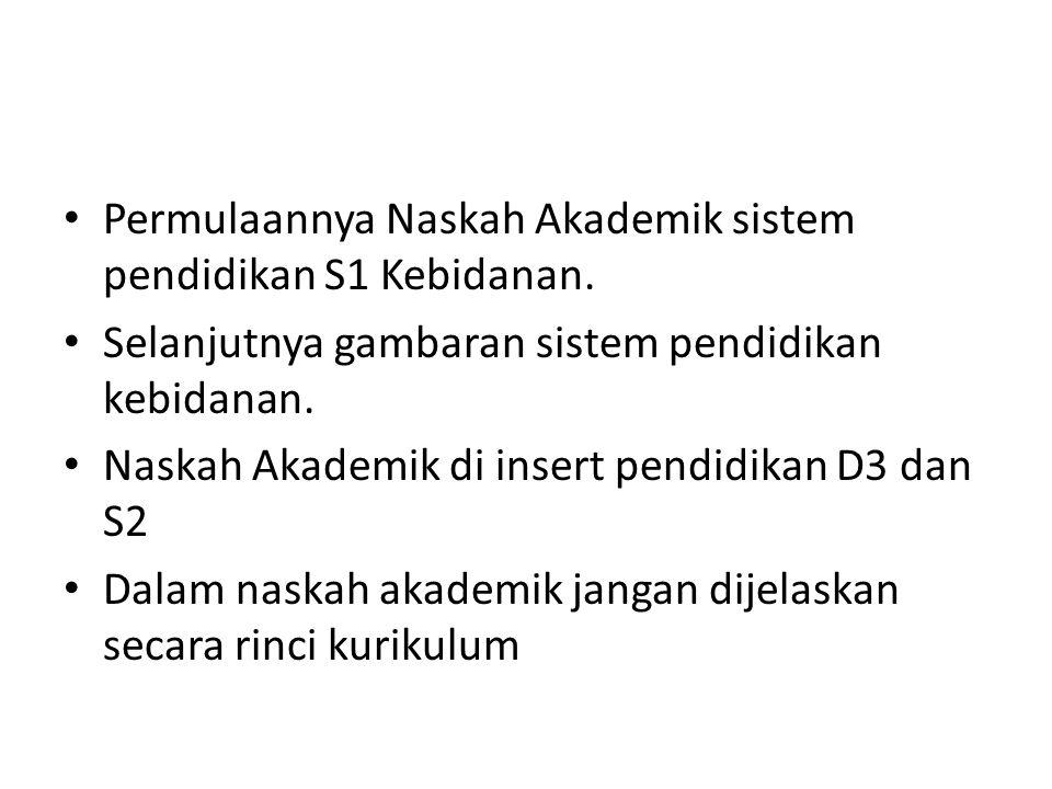 Permulaannya Naskah Akademik sistem pendidikan S1 Kebidanan. Selanjutnya gambaran sistem pendidikan kebidanan. Naskah Akademik di insert pendidikan D3