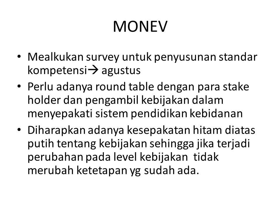 MONEV Mealkukan survey untuk penyusunan standar kompetensi  agustus Perlu adanya round table dengan para stake holder dan pengambil kebijakan dalam m