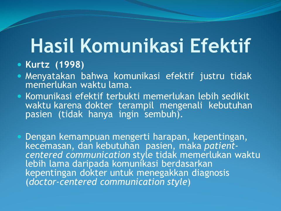 Hasil Komunikasi Efektif Kurtz (1998) Menyatakan bahwa komunikasi efektif justru tidak memerlukan waktu lama. Komunikasi efektif terbukti memerlukan l