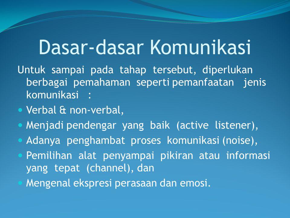 Dasar-dasar Komunikasi Untuk sampai pada tahap tersebut, diperlukan berbagai pemahaman seperti pemanfaatan jenis komunikasi : Verbal & non-verbal, Men