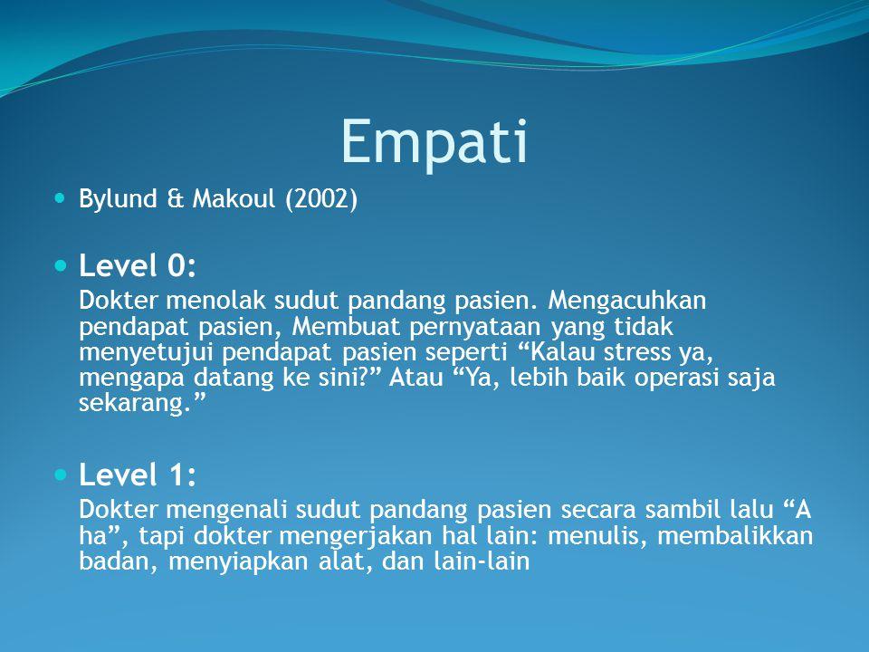 Empati Bylund & Makoul (2002) Level 0: Dokter menolak sudut pandang pasien. Mengacuhkan pendapat pasien, Membuat pernyataan yang tidak menyetujui pend