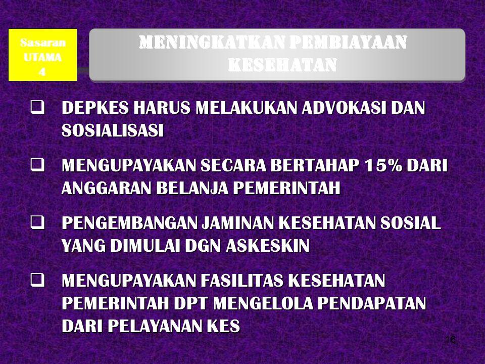16  DEPKES HARUS MELAKUKAN ADVOKASI DAN SOSIALISASI  MENGUPAYAKAN SECARA BERTAHAP 15% DARI ANGGARAN BELANJA PEMERINTAH  PENGEMBANGAN JAMINAN KESEHA