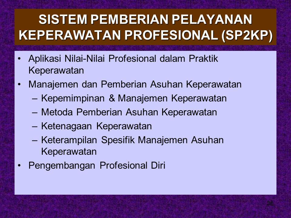 36 Aplikasi Nilai-Nilai Profesional dalam Praktik Keperawatan Manajemen dan Pemberian Asuhan Keperawatan –Kepemimpinan & Manajemen Keperawatan –Metoda