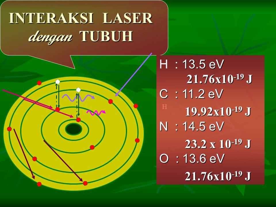 INTERAKSI LASER dengan TUBUH H 13.5 eV H : 13.5 eV 21.76x10 -19 J 21.76x10 -19 J C : 11.2 eV 19.92x10 -19 J 19.92x10 -19 J N : 14.5 eV 23.2 x 10 -19 J