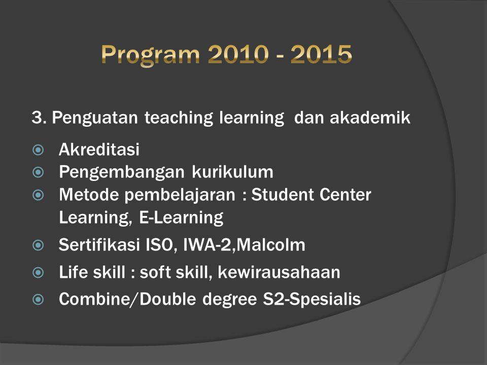 3. Penguatan teaching learning dan akademik  Akreditasi  Pengembangan kurikulum  Metode pembelajaran : Student Center Learning, E-Learning  Sertif