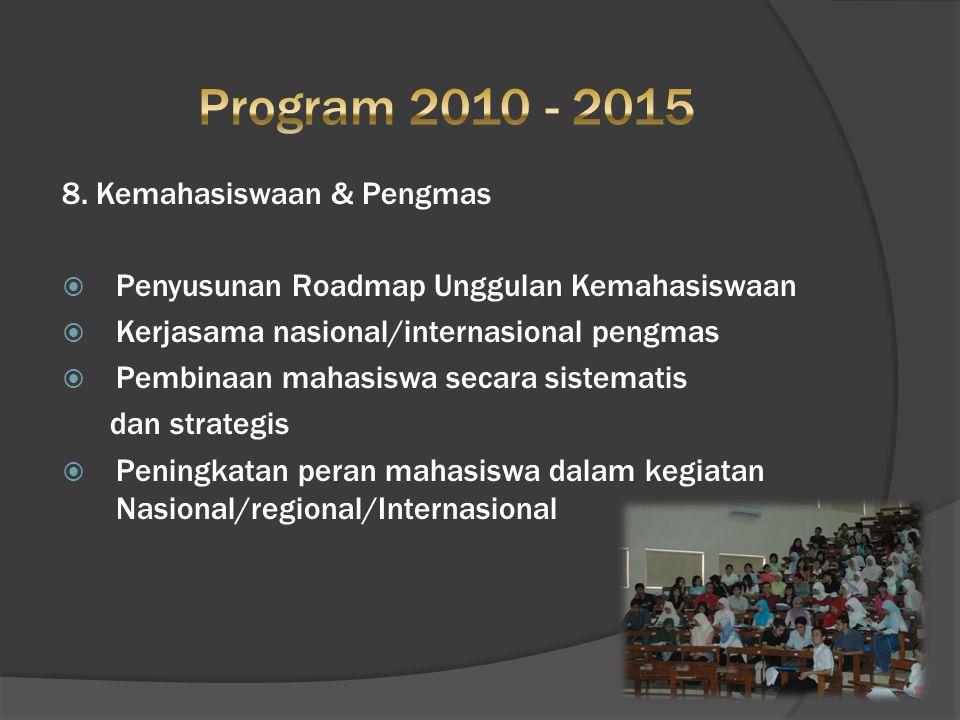 9.Pemberdayaan alumni :  Mengaktifkan pengurus alumni IKA Airlangga FKG.