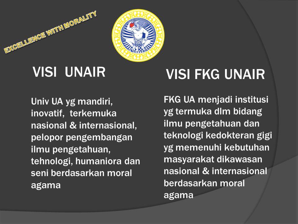 1.Menyelenggarakan pendidikan secara modern 2.