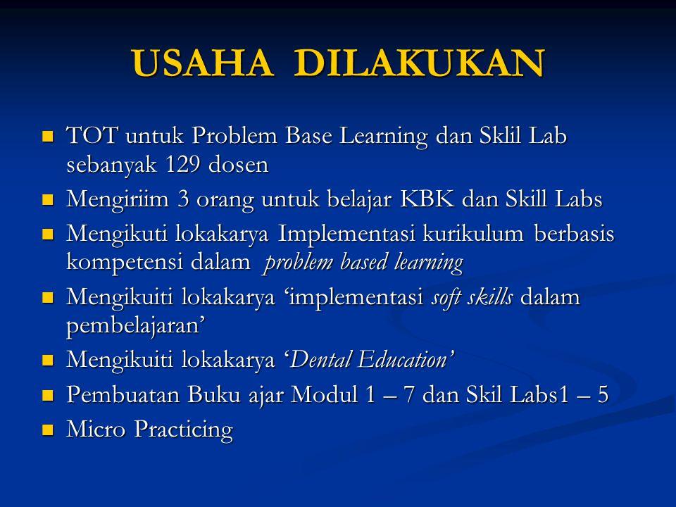 USAHA DILAKUKAN TOT untuk Problem Base Learning dan Sklil Lab sebanyak 129 dosen TOT untuk Problem Base Learning dan Sklil Lab sebanyak 129 dosen Meng