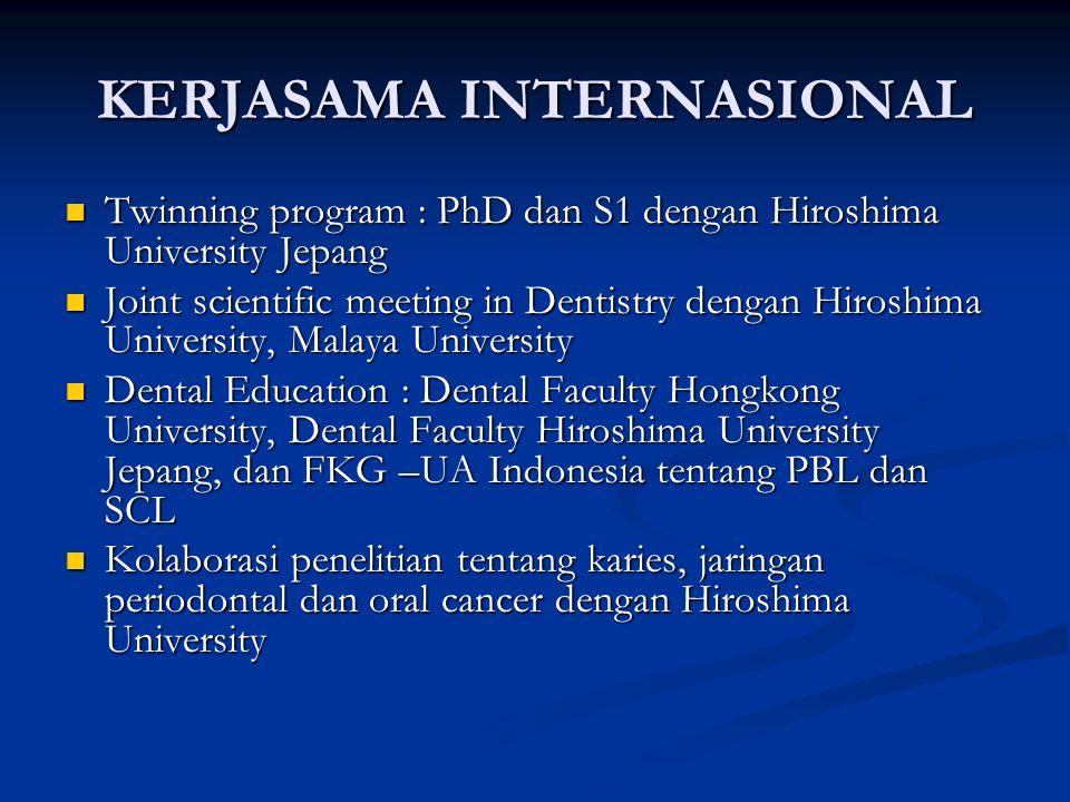 KERJASAMA INTERNASIONAL Twinning program : PhD dan S1 dengan Hiroshima University Jepang Twinning program : PhD dan S1 dengan Hiroshima University Jep