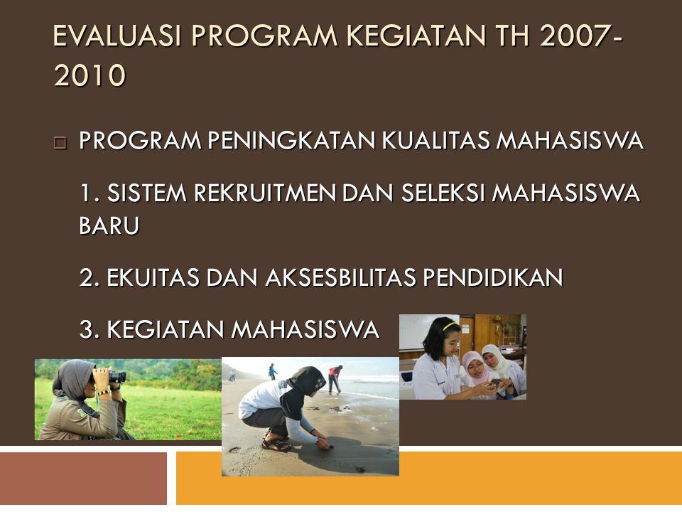 EVALUASI PROGRAM KEGIATAN TH 2007- 2010  PROGRAM PENINGKATAN KUALITAS MAHASISWA 1. SISTEM REKRUITMEN DAN SELEKSI MAHASISWA BARU 2. EKUITAS DAN AKSESB