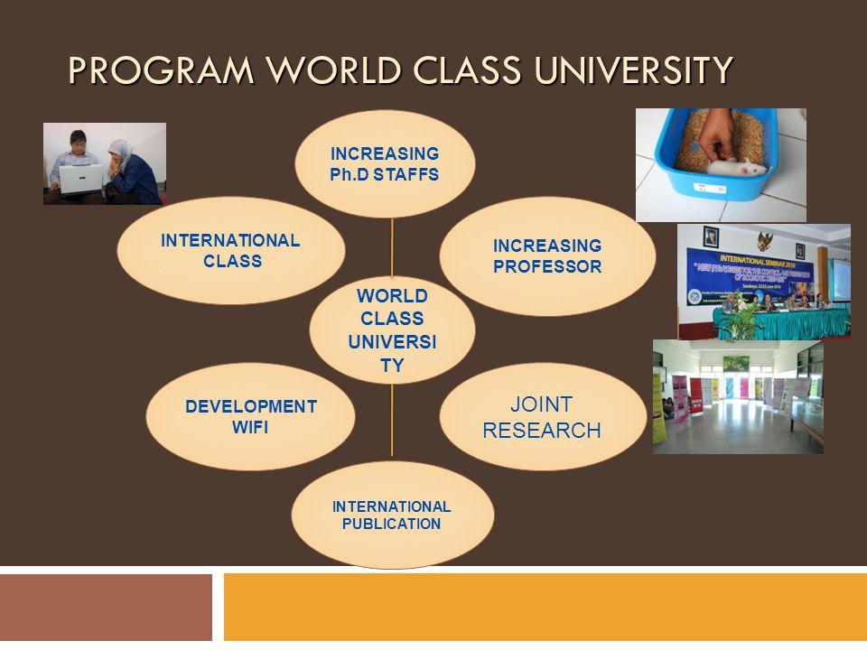 PROGRAM WORLD CLASS UNIVERSITY INTERNATIONAL PUBLICATION INCREASING Ph.D STAFFS INCREASING PROFESSOR INTERNATIONAL CLASS DEVELOPMENT WIFI JOINT RESEAR