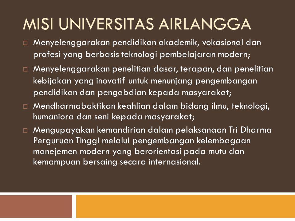 MISI UNIVERSITAS AIRLANGGA  Menyelenggarakan pendidikan akademik, vokasional dan profesi yang berbasis teknologi pembelajaran modern;  Menyelenggara
