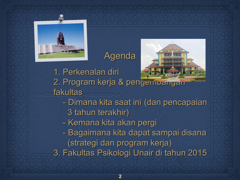 2 Agenda 1. Perkenalan diri 2.