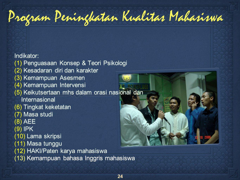 24 Indikator: (1) Penguasaan Konsep & Teori Psikologi (2) Kesadaran diri dan karakter (3) Kemampuan Asesmen (4) Kemampuan Intervensi (5) Keikutsertaan mhs dalam orasi nasional dan Internasional (6) Tingkat keketatan (7) Masa studi (8) AEE (9) IPK (10) Lama skripsi (11) Masa tunggu (12) HAKI/Paten karya mahasiswa (13) Kemampuan bahasa Inggris mahasiswa Program Peningkatan Kualitas Mahasiswa