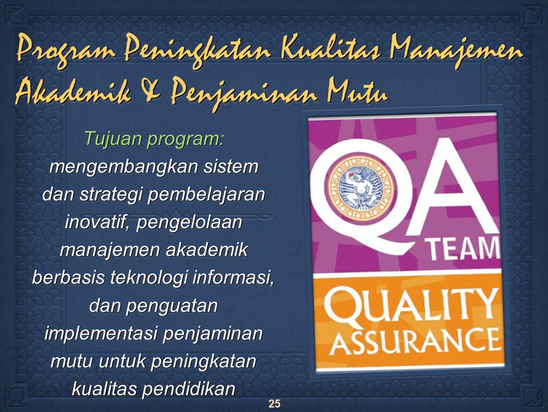 25 Program Peningkatan Kualitas Manajemen Akademik & Penjaminan Mutu Tujuan program: mengembangkan sistem dan strategi pembelajaran inovatif, pengelolaan manajemen akademik berbasis teknologi informasi, dan penguatan implementasi penjaminan mutu untuk peningkatan kualitas pendidikan