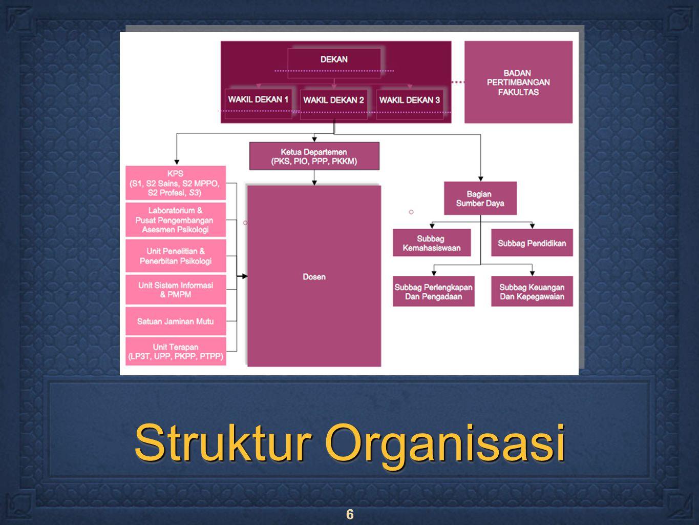 6 Struktur Organisasi