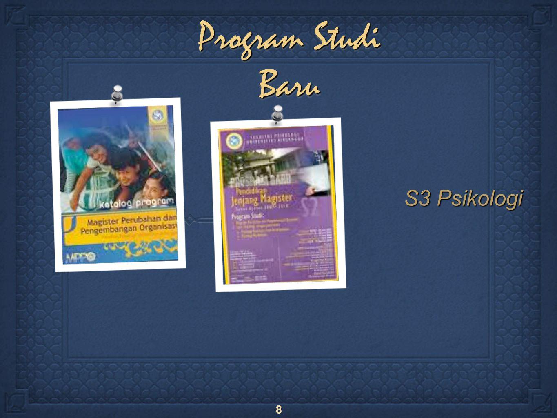 8 Program Studi Baru S3 Psikologi