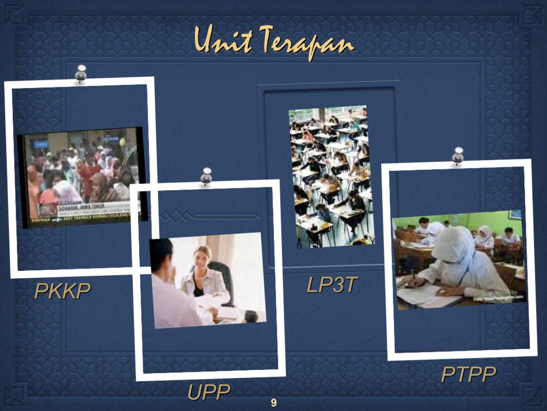 9 Unit Terapan UPP PKKP LP3T PTPP