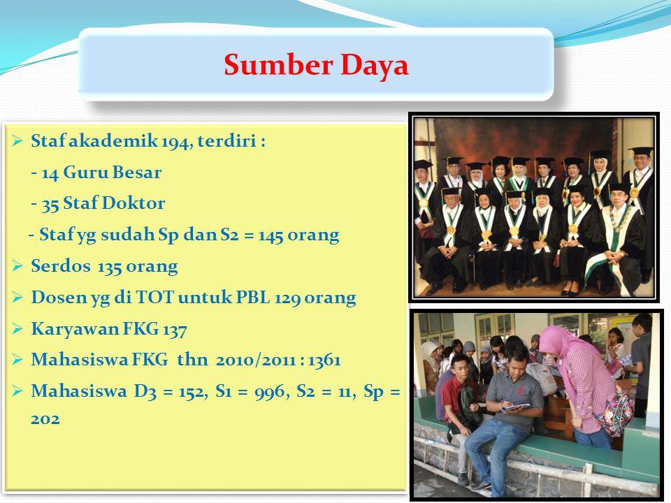  Staf akademik 194, terdiri : - 14 Guru Besar - 35 Staf Doktor - Staf yg sudah Sp dan S2 = 145 orang  Serdos 135 orang  Dosen yg di TOT untuk PBL 1