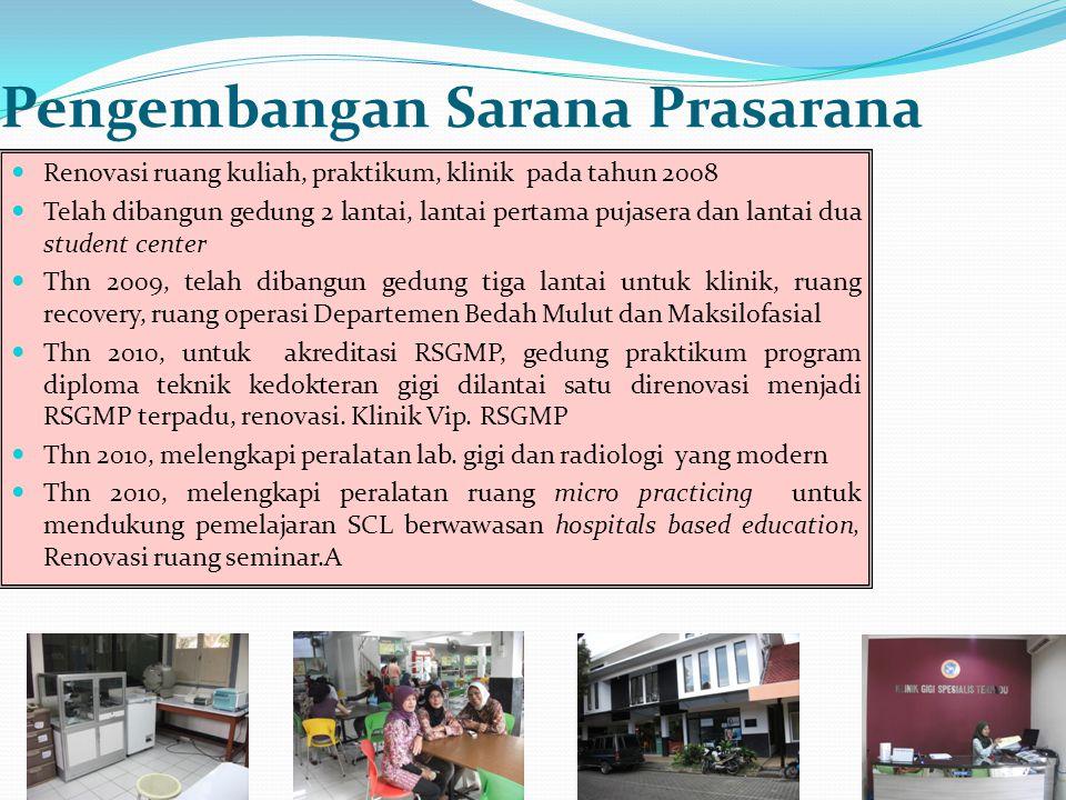 Pengembangan Sarana Prasarana Renovasi ruang kuliah, praktikum, klinik pada tahun 2008 Telah dibangun gedung 2 lantai, lantai pertama pujasera dan lan