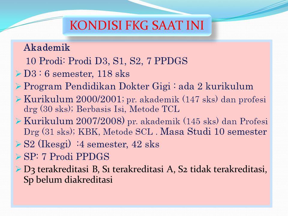 Akademik 10 Prodi: Prodi D3, S1, S2, 7 PPDGS  D3 : 6 semester, 118 sks  Program Pendidikan Dokter Gigi : ada 2 kurikulum  Kurikulum 2000/2001 ; pr.
